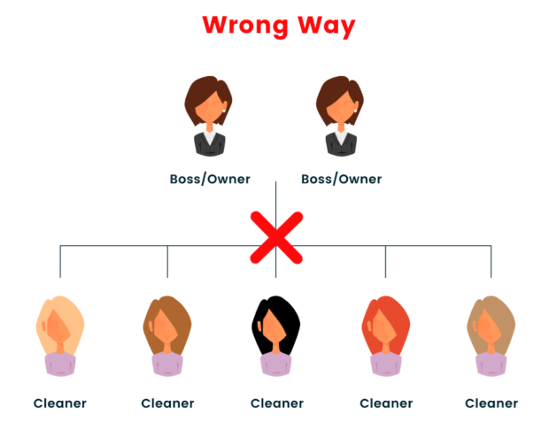Wrong way to set up a cleaning business