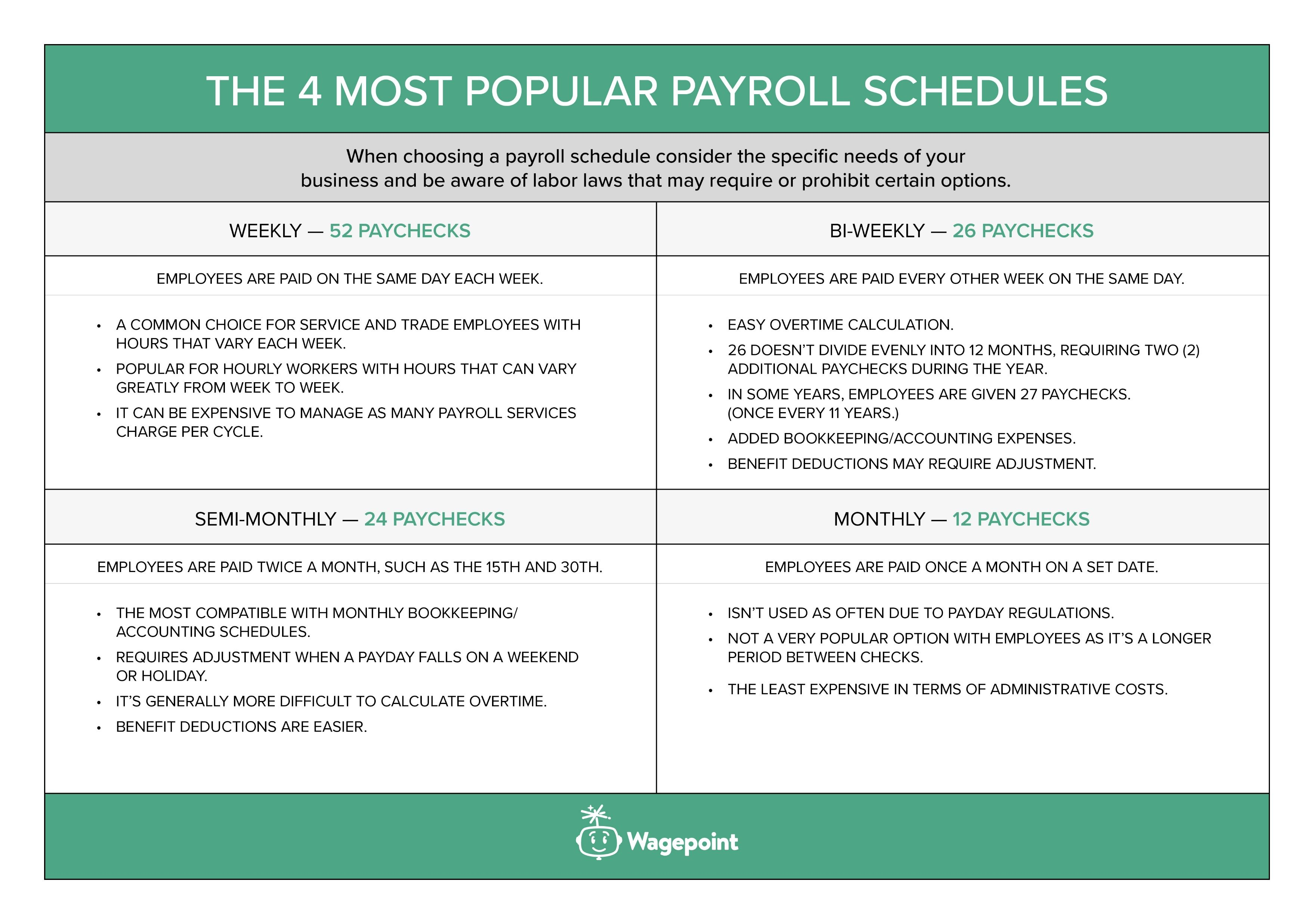 service company payroll schedules