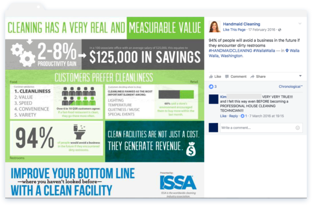 Facebook post example industry stats