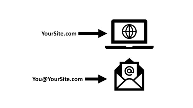 Creating your Creating your Service Company Website - Domain Email