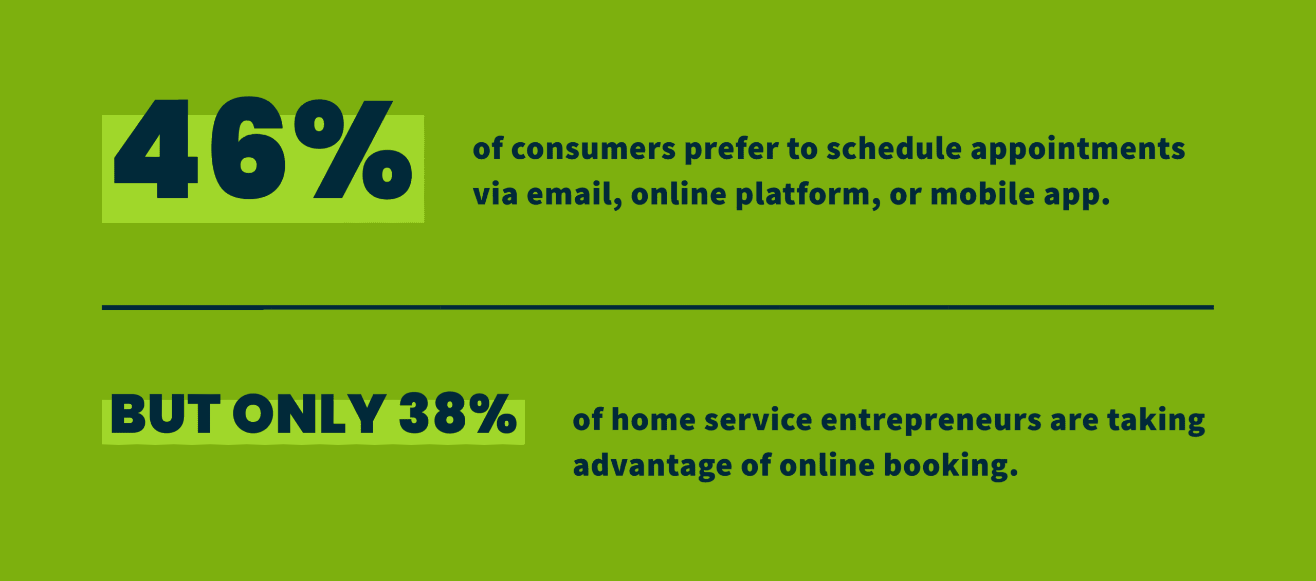 Home Service Industry Trend Report 2020 - Online Booking